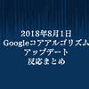 【被害者続出】グーグルの検索順位が大変動!2018年8月1日のGoogleコアアルゴリズムアップデートに関するTwitterの反応まとめ【対策方法】