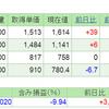 2019.5.17(金) 資産状況