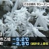 今シーズン一番の寒さ