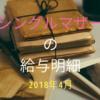 【シングルマザー】今月の家計費公開~2018.4~