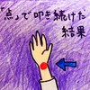 稽古日記~点と面 article19