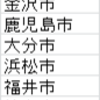 ネバネバ食品で夏バテ解消!!! 明日(7月10日)は納豆の日(2016/7/9)