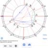 2021年9月23日秋分図【04:20】を春分、夏至、冬至図と比べてみた!
