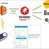 AWS IoT エンタープライズボタン トリガーを作ってみた(Low - Code)