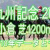 【北九州記念 2021】過去10年データと予想
