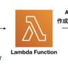 AWS CloudFormationのカスタムリソースでRDSやElasticsearchをアップデートする仕組みを作る