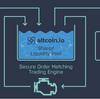 【有望DEX】Altcoin.io取引所を紹介!|有望銘柄Dockからもフォロー!Plasma技術を用いて取引の高速化