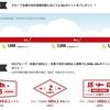 2019年夏の「JALそらとも倶楽部」は74回の搭乗実績を達成