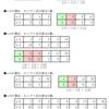エジプト式分数問題(5)の解