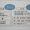 住民監査 - 今年の施設施政を振り返る (市庁舎) Ⅲ