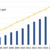 CNBCが世界の中国経済依存度をグラフで解説。新型肺炎終息後が心配です。