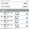 9月最初の競馬 in 富士サファリパーク?