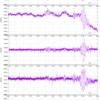 ELOG-MTで磁場の脈動を観測しました