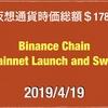 2019/4/19 仮想通貨時価総額20兆 ドル110円後半推移