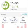 勉強を続けるための効果的なアプリ「Studyplus」