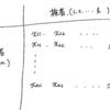 級内相関係数 ICC
