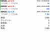 11/5(火) EUR USD 〜利確状況〜