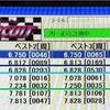 簡易走行レポ#142 竹川サーキット ~7PXR vs EX-2の結果はいかに!?~