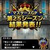 level.1459【ガチャ】創造神杯の結果と平成最後のカイザーセット開封!!