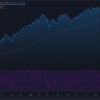 2021-8-17 週明け米国株の状況
