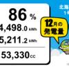 北海道えりも町1号発電所 12月度の総発電量