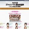 AKB48選抜総選挙開始!サイト説明文がだんだんとさらっとしてる件