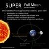 満月(スーパームーン)瞑想 1月2日(火)23:30