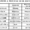 REVO CV 5.0 OS 105