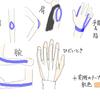 腱鞘炎と指マウス