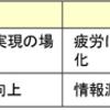 【NEW】経産省が「多様で柔軟な働き方」に関する3研究会報告書を公表