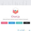 Canvasを使ってグラフが作れる「Chart.js」