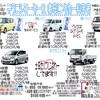 レンタカーはどうやって借りるの? ? 大阪レンタカー