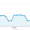 2013年4月 アクセス数の多かったエントリ トップ10