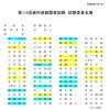 第115回歯科医師国家試験の日程発表