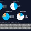 【FX】2016年11-12月の損益発表と2016年の総決算!