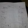 セブンイレブンのマルチコピー機で簡単中綴じ冊子 スコア製本! コピー機マメ知識