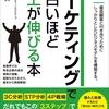 『マーケティングで面白いほど売上が伸びる本 (ビジネスベーシック「超解」シリーズ)』著者市川晃久が、キンドル書籍ストアにてリリース