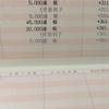 借金残高35,000円