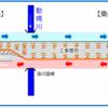 国道8号 加賀拡幅工事による車線位置変更