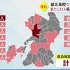 熊本県 33人が新型コロナウイルスに感染