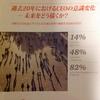 M 第20回世界CEO意識調査 日本分析版「過去20年におけるCEOの意識変化 ー 未来をどう描くか?」