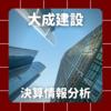 【決算情報分析】大成建設(TAISEI CORPORATION、18010)