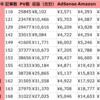 【全知識】ブログ収入3万円を超えて気付いた「読まれる記事を書くコツ」を運営5年分のPV・収入の全データを公開して解説
