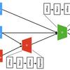 【写経】TensorFlowを使ったCGANの実装