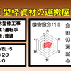 土木型枠の普通運転手!【型枠資材の運搬屋】の仕事内容!