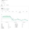 SBIネオモバイル証券/三菱UFJリース(8593)を追加購入しました(2020年10月5週目)