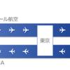 ANAマイルをスターアライアンスの他の航空会社で