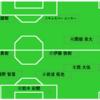 【試合レビュー】「激しい競争の予感」リーグ戦第第13節*ベガルタ仙台戦(○2-0)