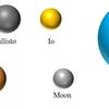 惑星に対する衛星の大きさ 一見ガニメデは大きそうであるが...