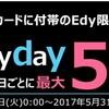 楽天カード付帯のEdy利用で1日最大5ポイント